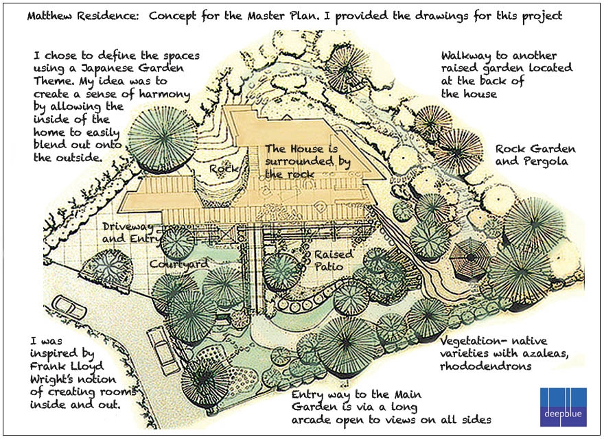 Japanese Garden Plans Home Design Ideas And Pictures